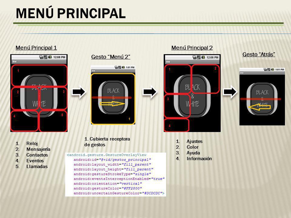 MENÚ PRINCIPAL Menú Principal 1 Menú Principal 2 Gesto Atrás