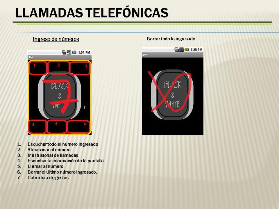 LLAMADAS TELEFÓNICAS Ingreso de números Borrar todo lo ingresado