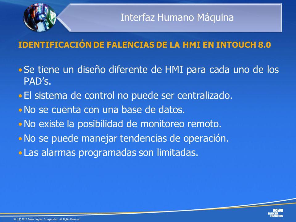 Identificación de falencias de la HMI en Intouch 8.0