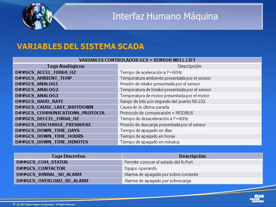 Variables del sistema scada