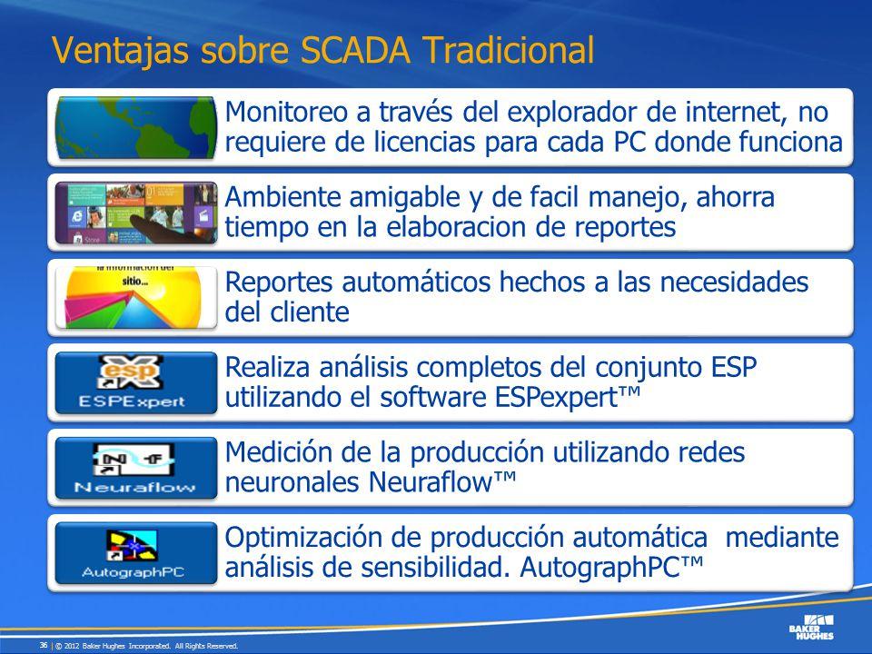 Ventajas sobre SCADA Tradicional
