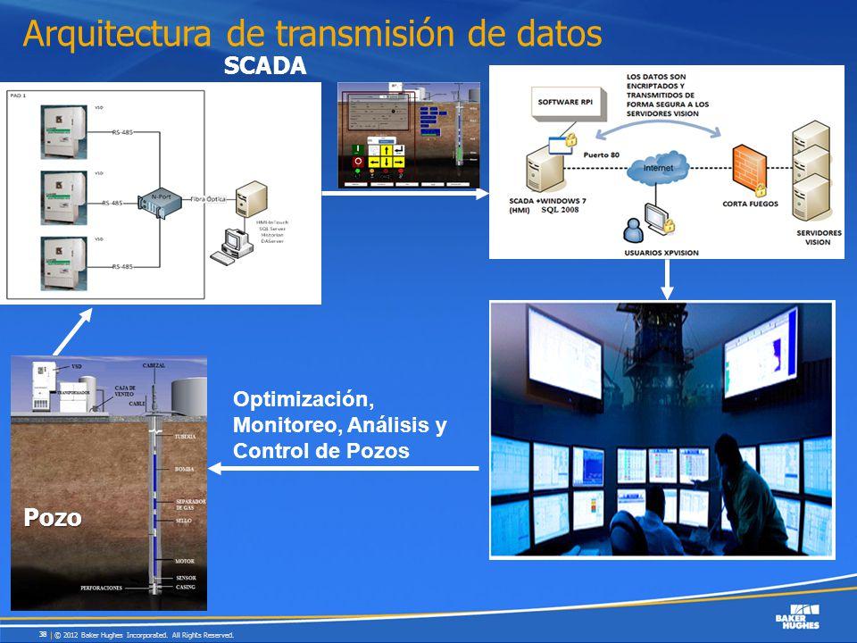 Arquitectura de transmisión de datos