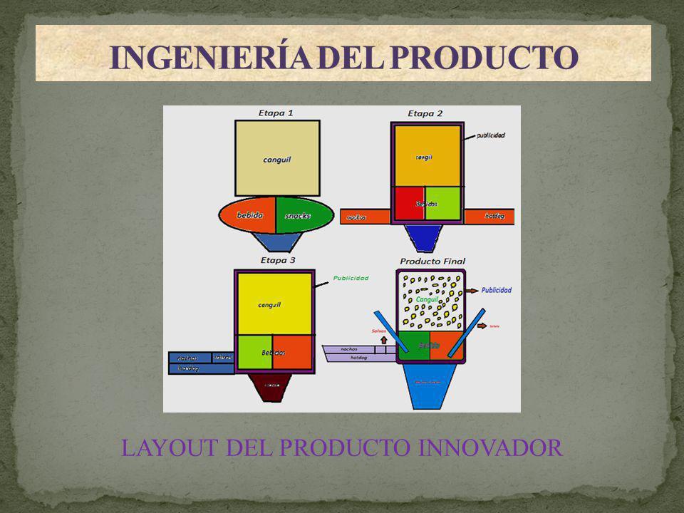 INGENIERÍA DEL PRODUCTO