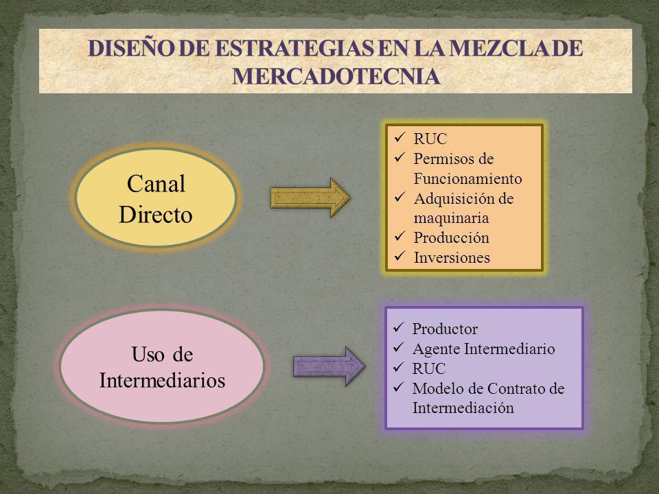 DISEÑO DE ESTRATEGIAS EN LA MEZCLA DE MERCADOTECNIA