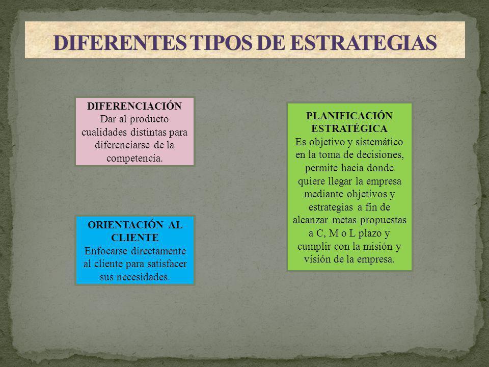 DIFERENTES TIPOS DE ESTRATEGIAS