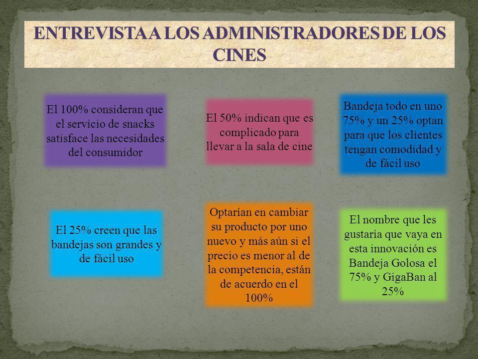ENTREVISTA A LOS ADMINISTRADORES DE LOS CINES