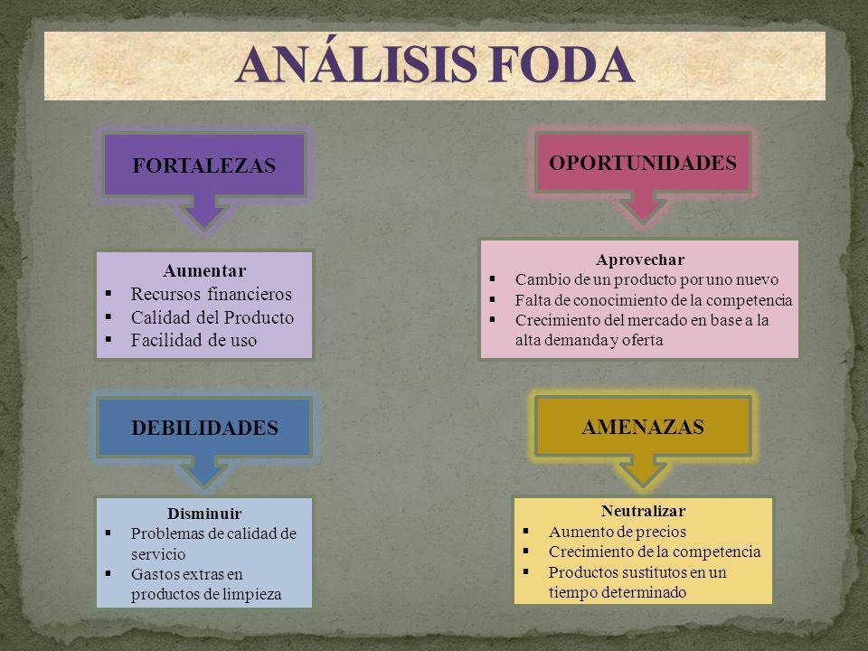 ANÁLISIS FODA FORTALEZAS OPORTUNIDADES DEBILIDADES AMENAZAS Aumentar