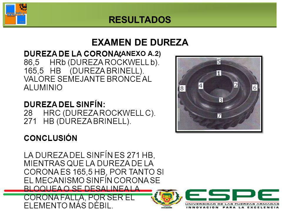 RESULTADOS EXAMEN DE DUREZA
