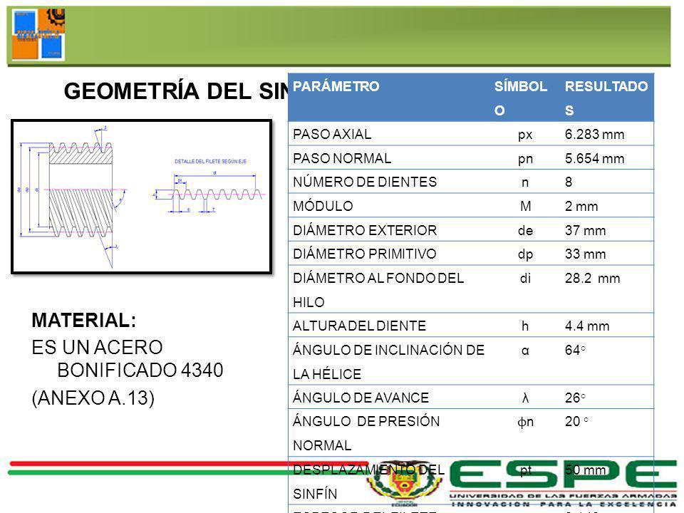 GEOMETRÍA DEL SINFÍN MATERIAL: ES UN ACERO BONIFICADO 4340