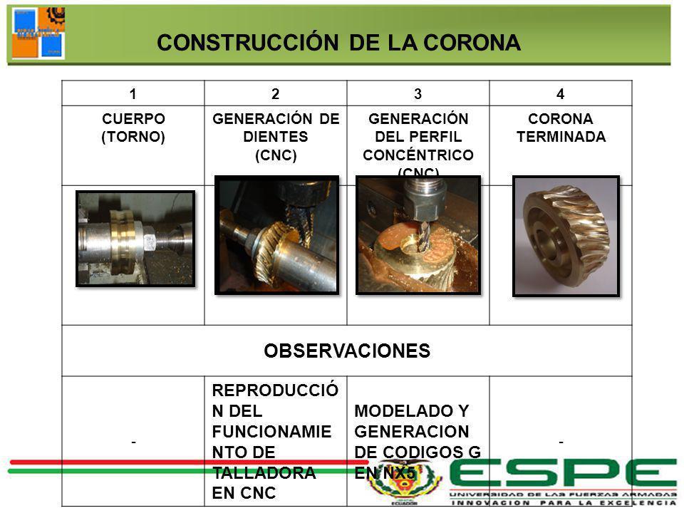 CONSTRUCCIÓN DE LA CORONA GENERACIÓN DEL PERFIL CONCÉNTRICO