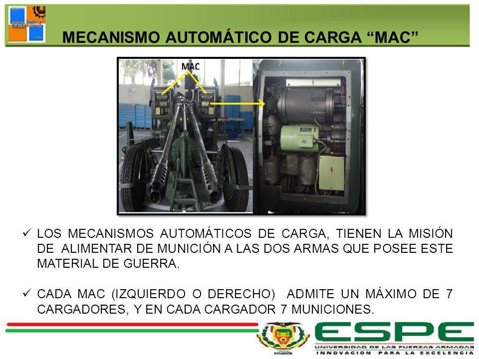 MECANISMO AUTOMÁTICO DE CARGA MAC