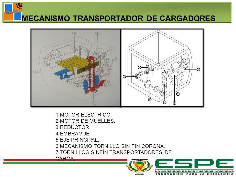 MECANISMO TRANSPORTADOR DE CARGADORES