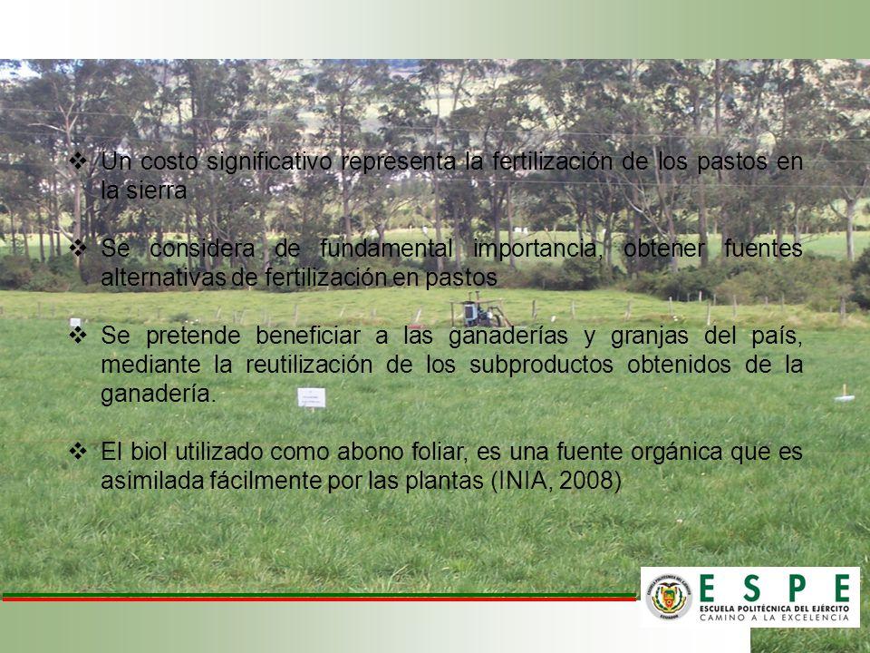 Un costo significativo representa la fertilización de los pastos en la sierra