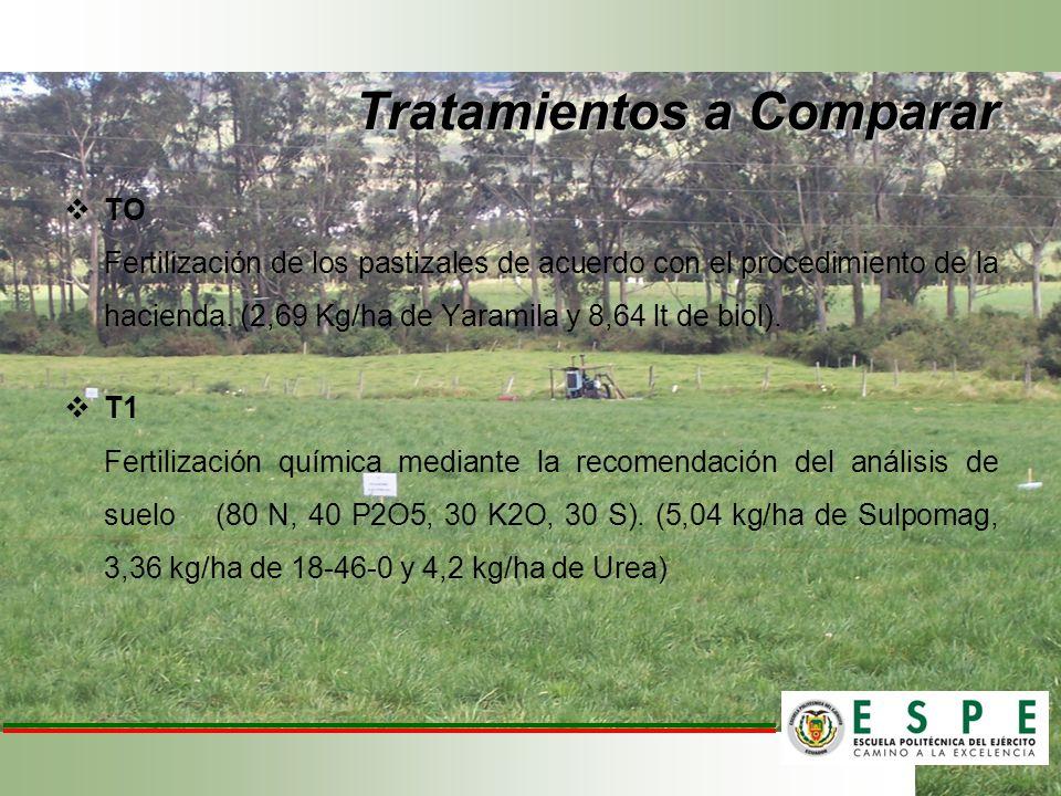 Tratamientos a Comparar