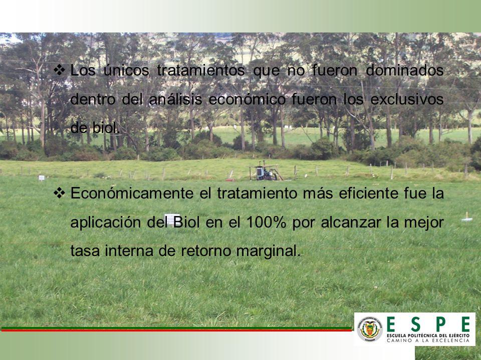 Los únicos tratamientos que no fueron dominados dentro del análisis económico fueron los exclusivos de biol.