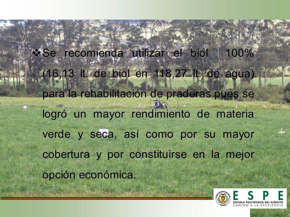 Se recomienda utilizar el biol 100% (16,13 lt. de biol en 118,27 lt