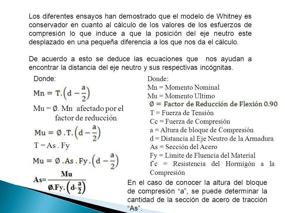 Mu = ∅. Mn afectado por el factor de reducción T = As . Fy