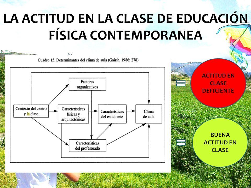 LA ACTITUD EN LA CLASE DE EDUCACIÓN FÍSICA CONTEMPORANEA
