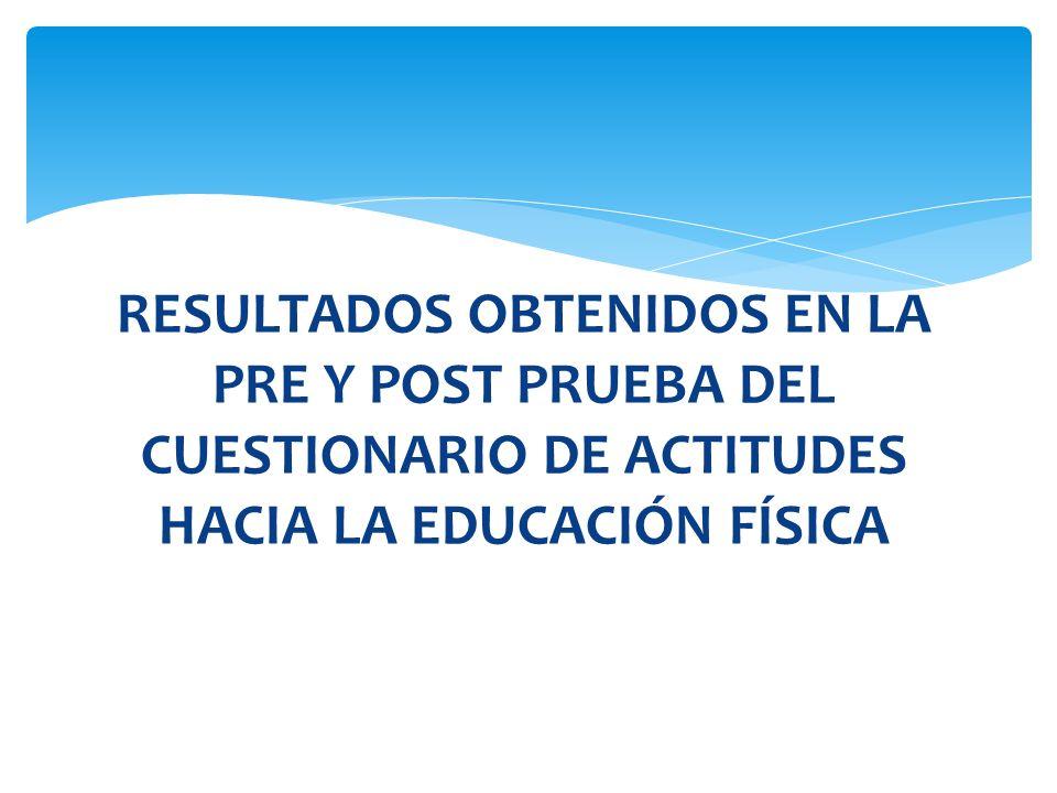 RESULTADOS OBTENIDOS EN LA PRE Y POST PRUEBA DEL CUESTIONARIO DE ACTITUDES HACIA LA EDUCACIÓN FÍSICA