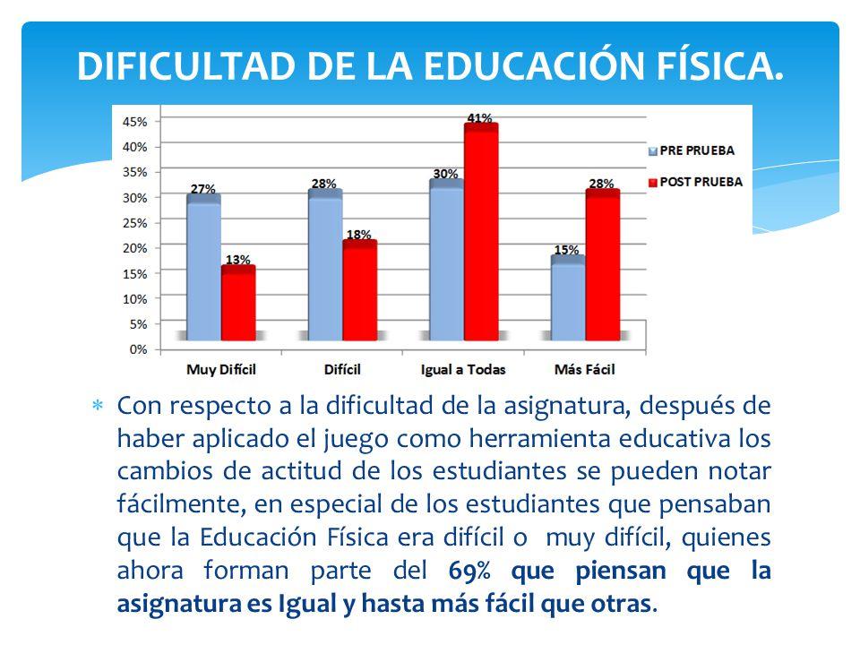 DIFICULTAD DE LA EDUCACIÓN FÍSICA.