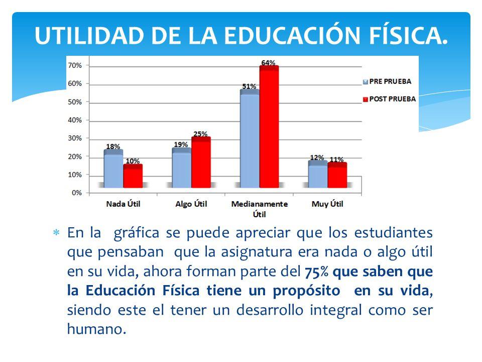 UTILIDAD DE LA EDUCACIÓN FÍSICA.