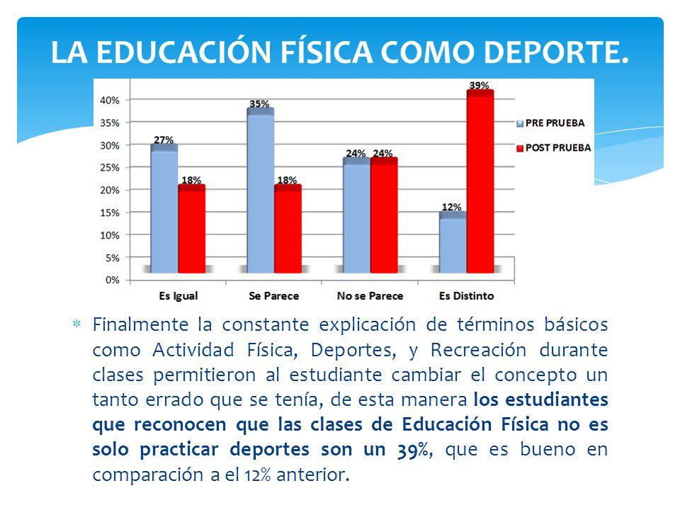 LA EDUCACIÓN FÍSICA COMO DEPORTE.