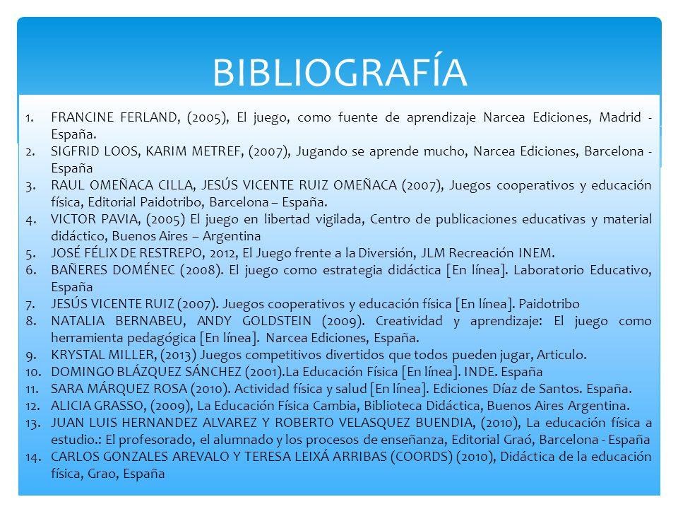 BIBLIOGRAFÍA FRANCINE FERLAND, (2005), El juego, como fuente de aprendizaje Narcea Ediciones, Madrid - España.