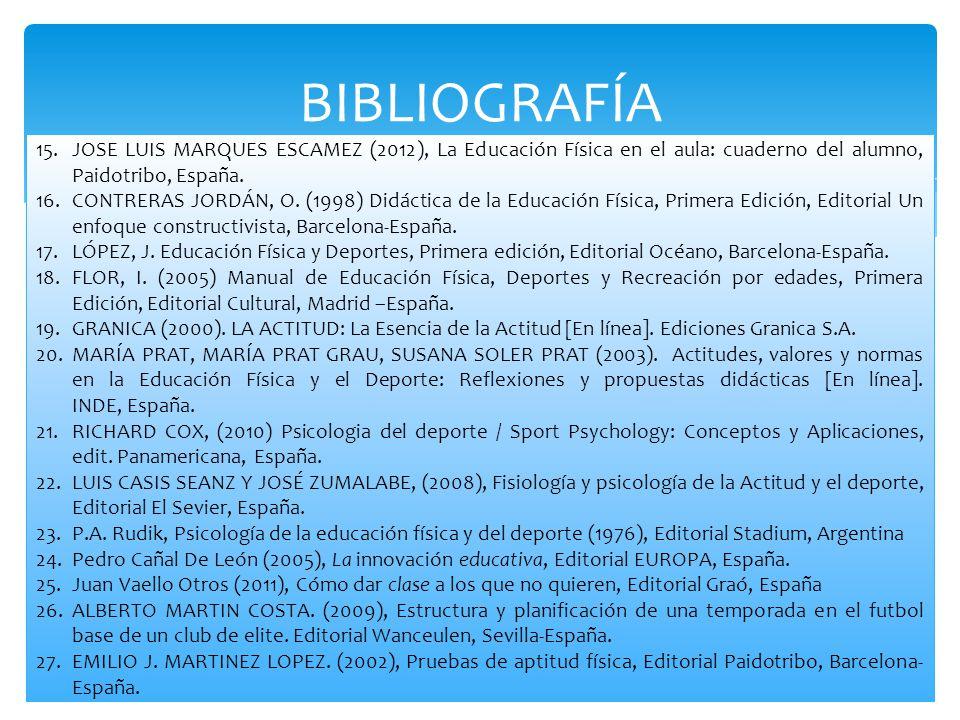 BIBLIOGRAFÍA JOSE LUIS MARQUES ESCAMEZ (2012), La Educación Física en el aula: cuaderno del alumno, Paidotribo, España.