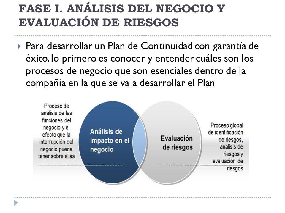 FASE I. ANÁLISIS DEL NEGOCIO Y EVALUACIÓN DE RIESGOS