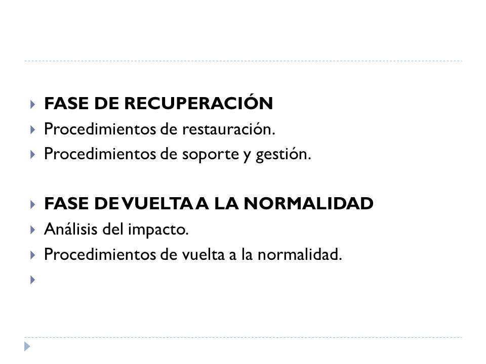 FASE DE RECUPERACIÓN Procedimientos de restauración. Procedimientos de soporte y gestión. FASE DE VUELTA A LA NORMALIDAD.