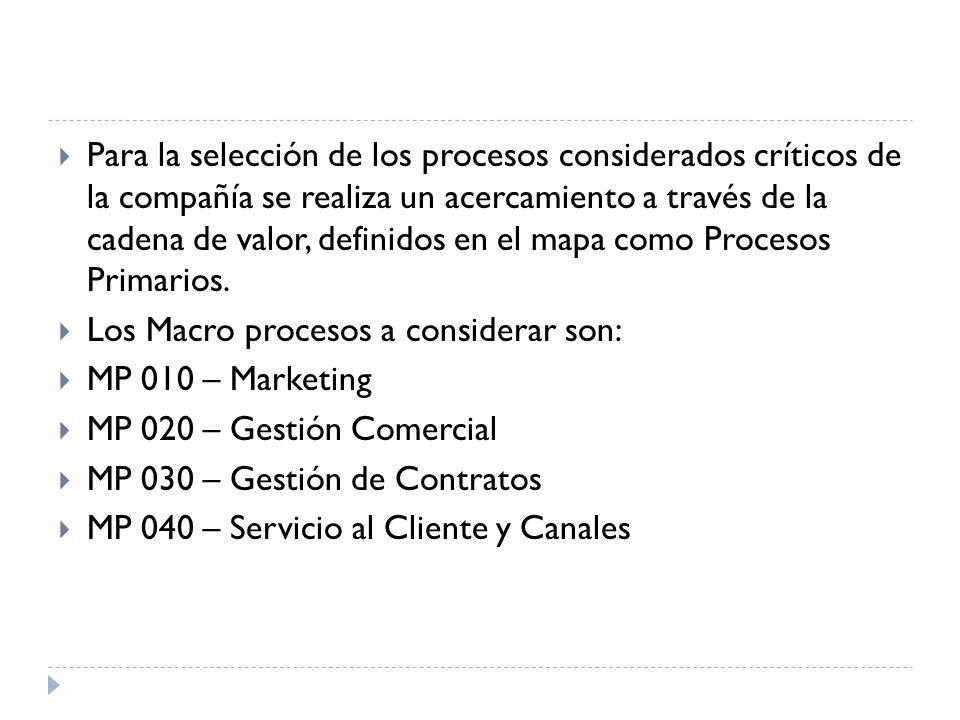 Para la selección de los procesos considerados críticos de la compañía se realiza un acercamiento a través de la cadena de valor, definidos en el mapa como Procesos Primarios.