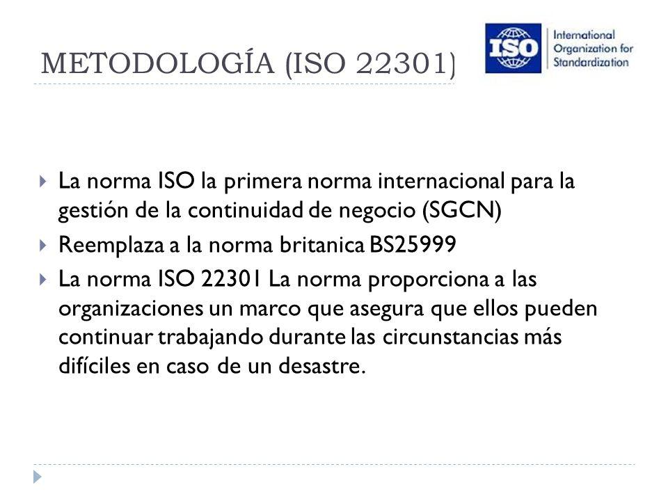METODOLOGÍA (ISO 22301) La norma ISO la primera norma internacional para la gestión de la continuidad de negocio (SGCN)