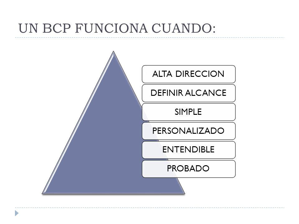 UN BCP FUNCIONA CUANDO:
