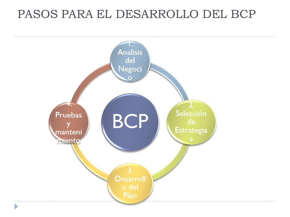PASOS PARA EL DESARROLLO DEL BCP