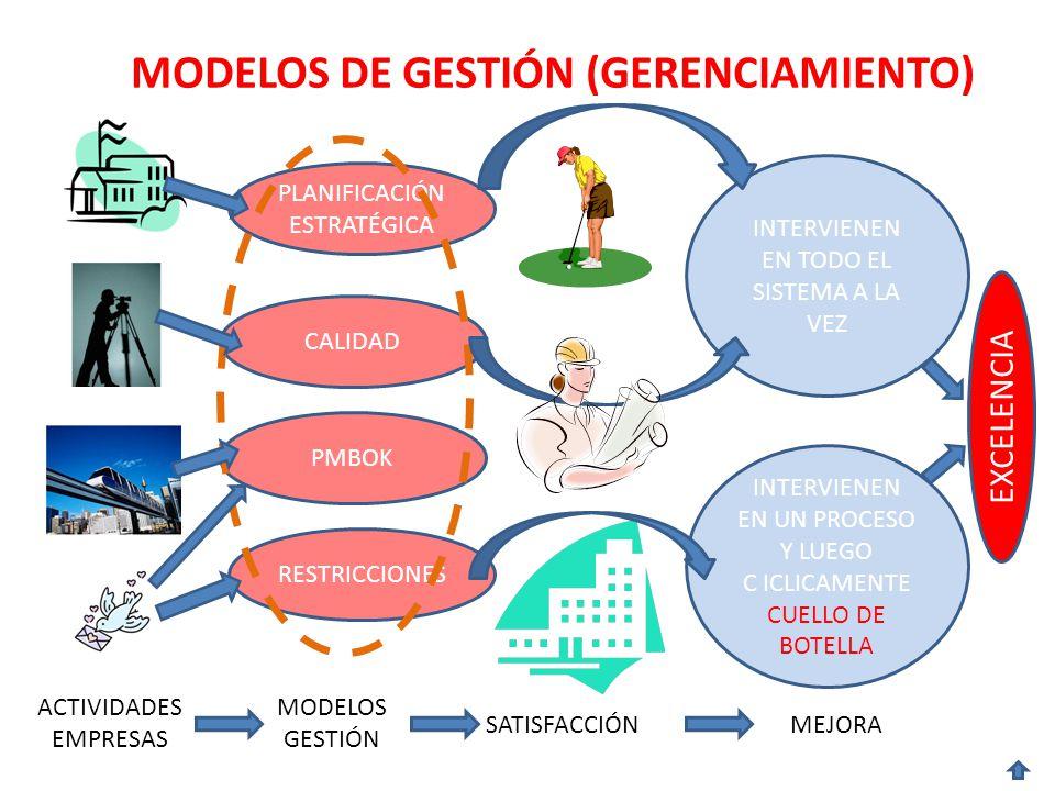 MODELOS DE GESTIÓN (GERENCIAMIENTO)