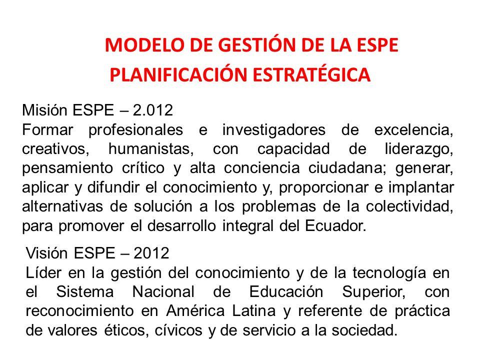 MODELO DE GESTIÓN DE LA ESPE PLANIFICACIÓN ESTRATÉGICA
