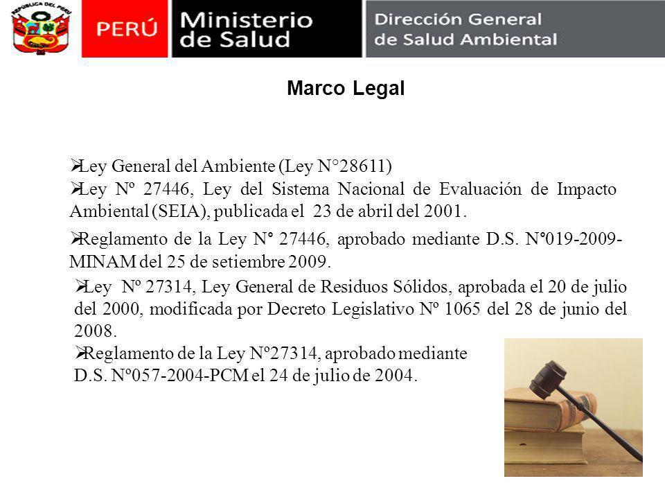 Marco Legal Ley General del Ambiente (Ley N°28611)