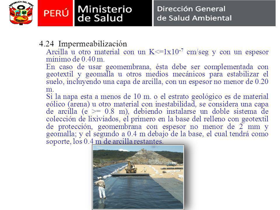 Contenido del Estudio de Impacto Ambiental 4.24 Impermeabilización