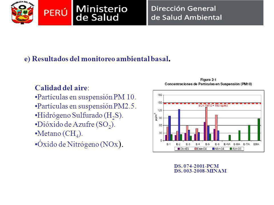 e) Resultados del monitoreo ambiental basal.