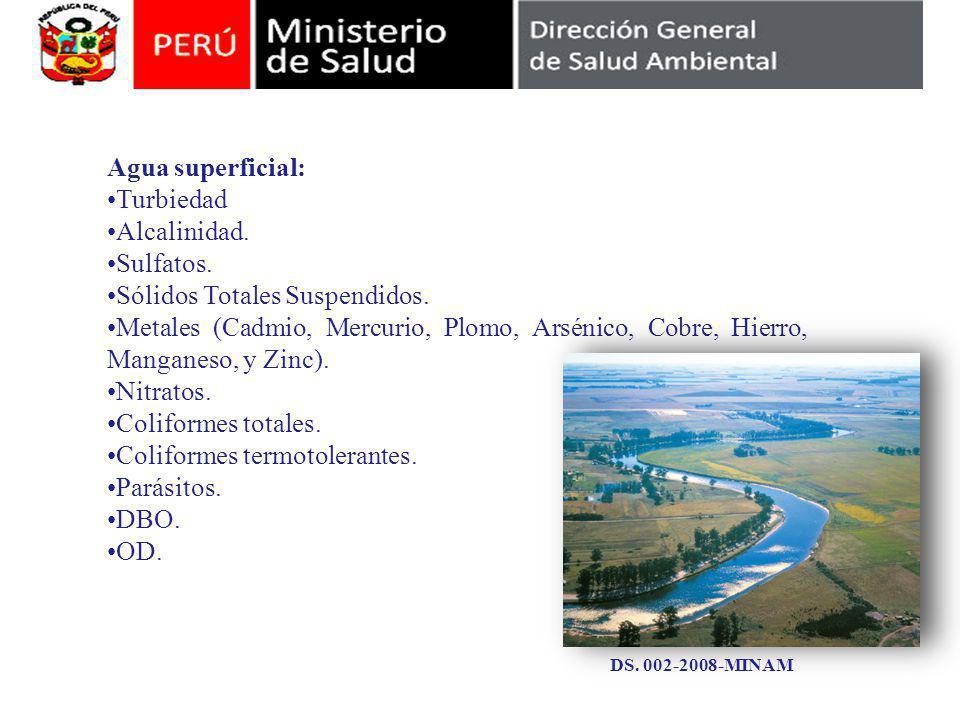 Sólidos Totales Suspendidos.