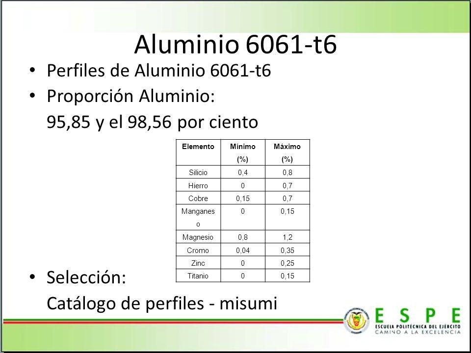 Aluminio 6061-t6 Perfiles de Aluminio 6061-t6 Proporción Aluminio: