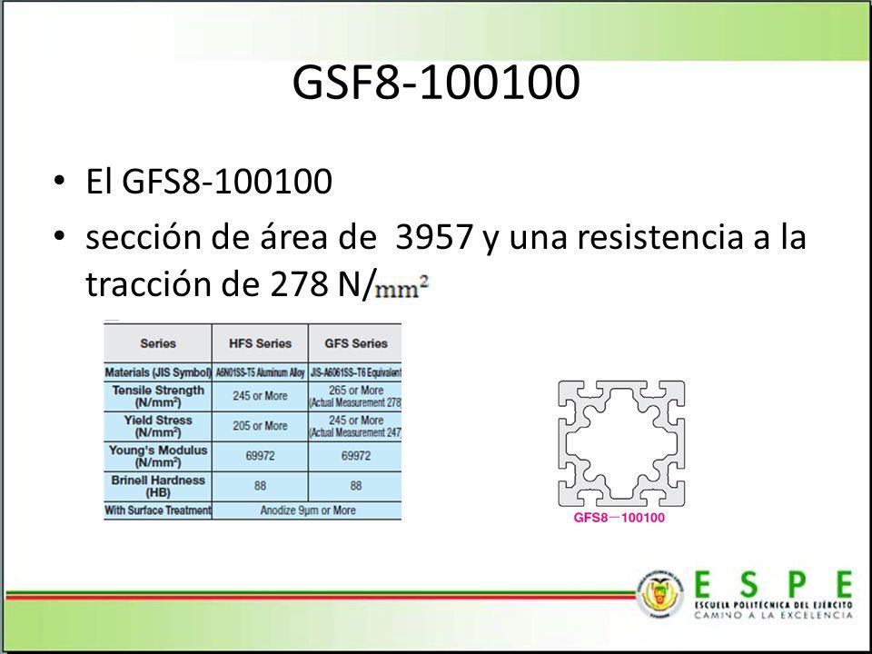 GSF8-100100 El GFS8-100100 sección de área de 3957 y una resistencia a la tracción de 278 N/