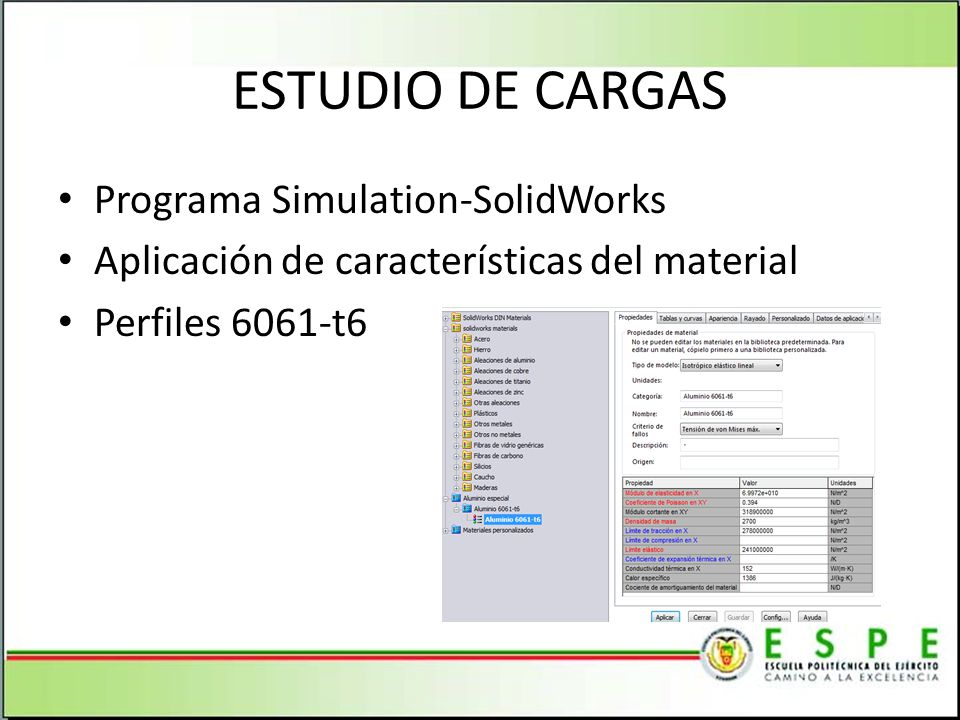 ESTUDIO DE CARGAS Programa Simulation-SolidWorks