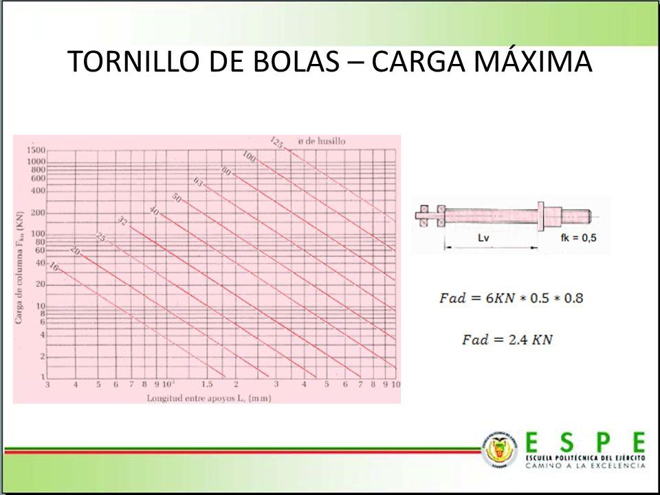 TORNILLO DE BOLAS – CARGA MÁXIMA
