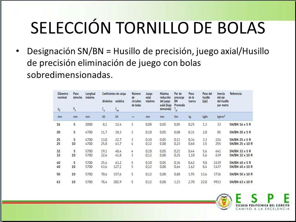 SELECCIÓN TORNILLO DE BOLAS