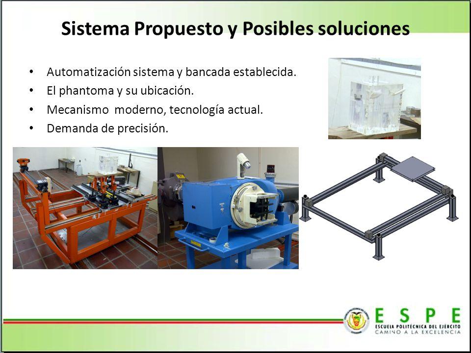 Sistema Propuesto y Posibles soluciones