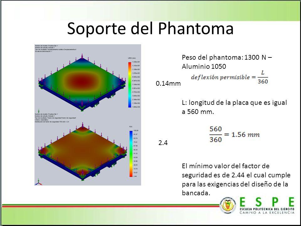 Soporte del Phantoma Peso del phantoma: 1300 N – Aluminio 1050