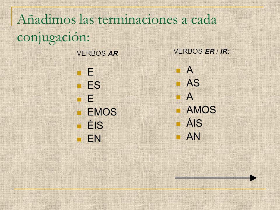 Añadimos las terminaciones a cada conjugación: