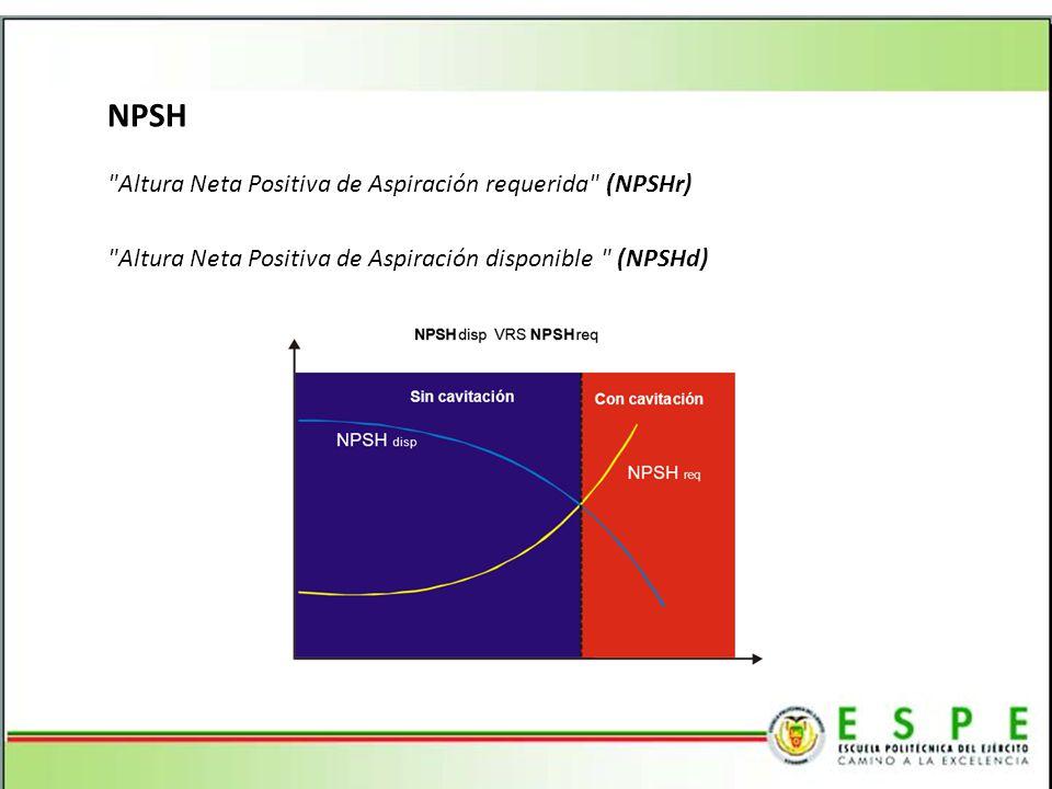 NPSH Altura Neta Positiva de Aspiración requerida (NPSHr)