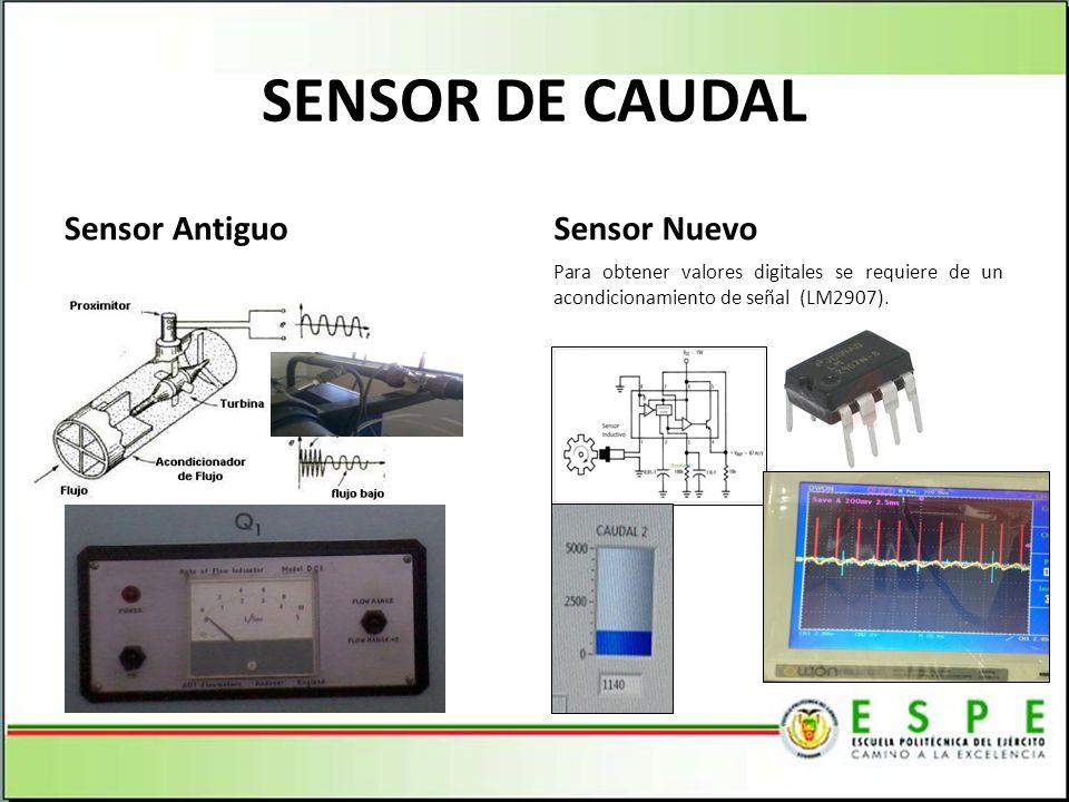 SENSOR DE CAUDAL Sensor Antiguo Sensor Nuevo